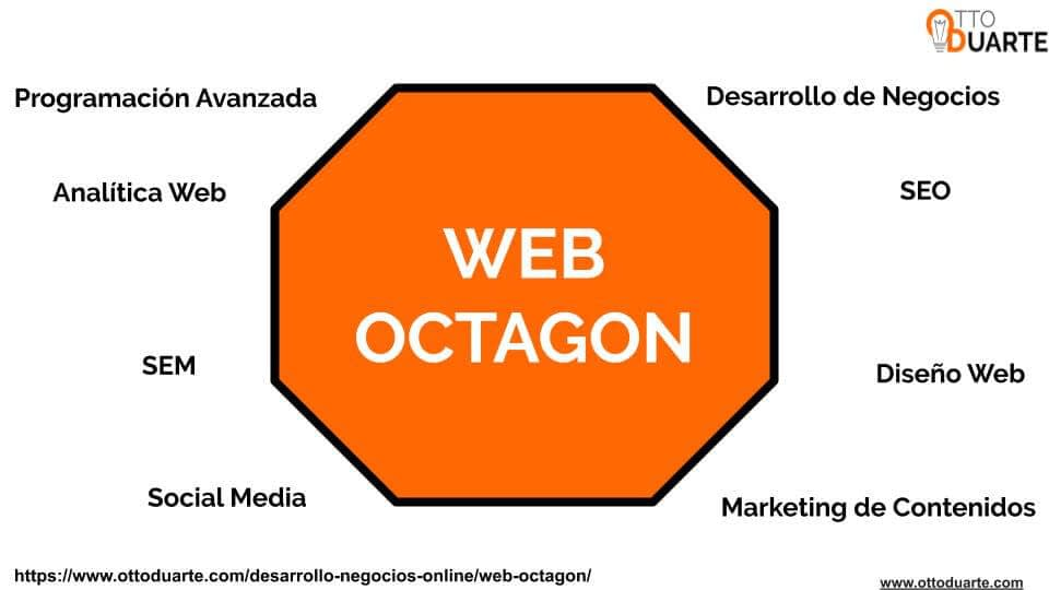 web octagon otto duarte marketing
