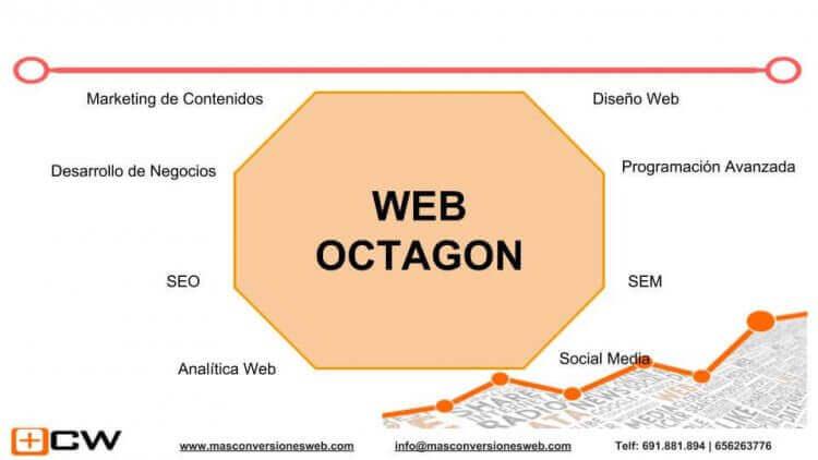 web-octagon