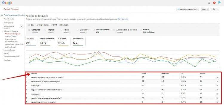 informe-de-consultas-google-search-console